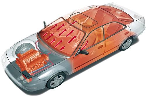 Отопление и вентиляция авто