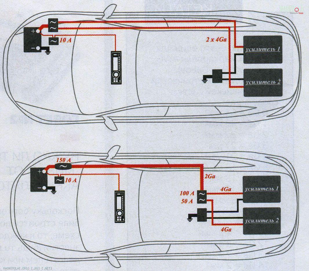 Magnitola-Avtozvuk